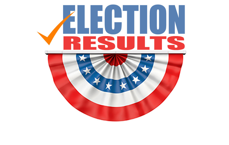 Election Results Results of Primary Runoff Primary General and Special elections Includes all races for federal state legislative and judicial offices and for